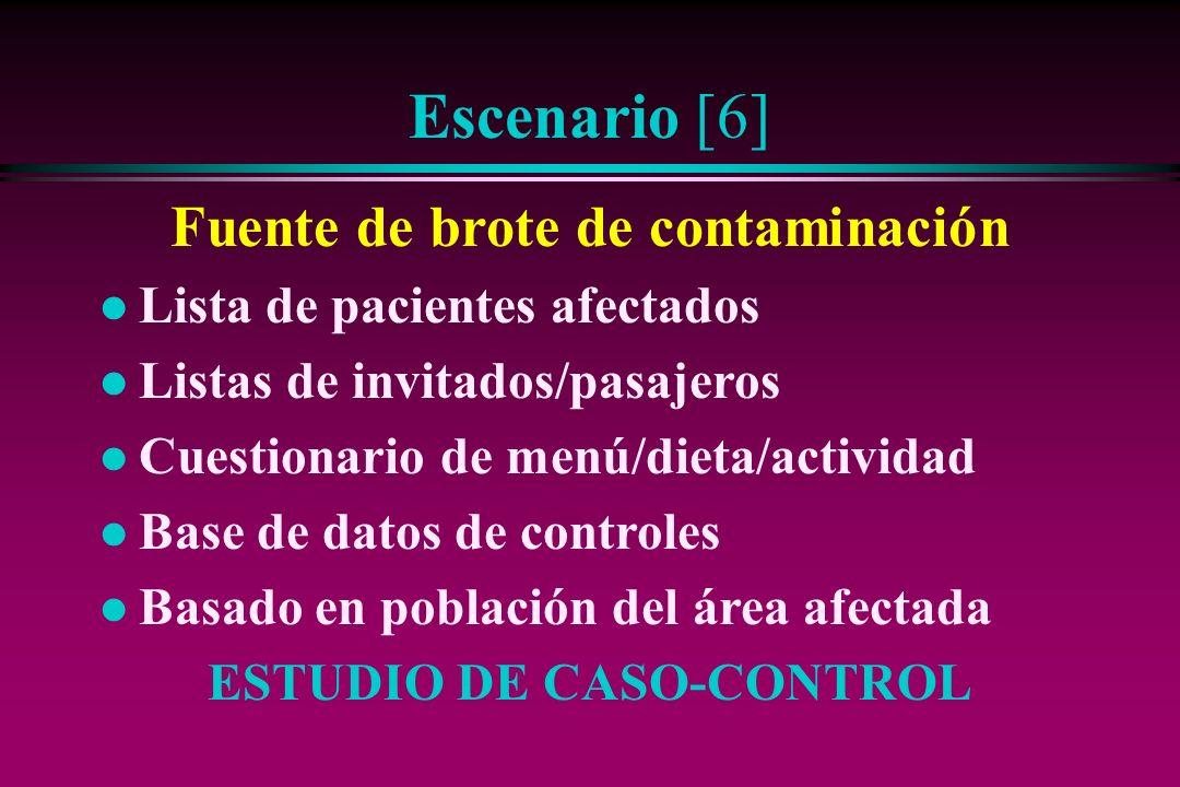 Fuente de brote de contaminación ESTUDIO DE CASO-CONTROL