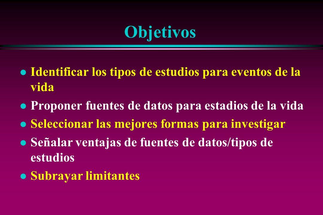 Objetivos Identificar los tipos de estudios para eventos de la vida