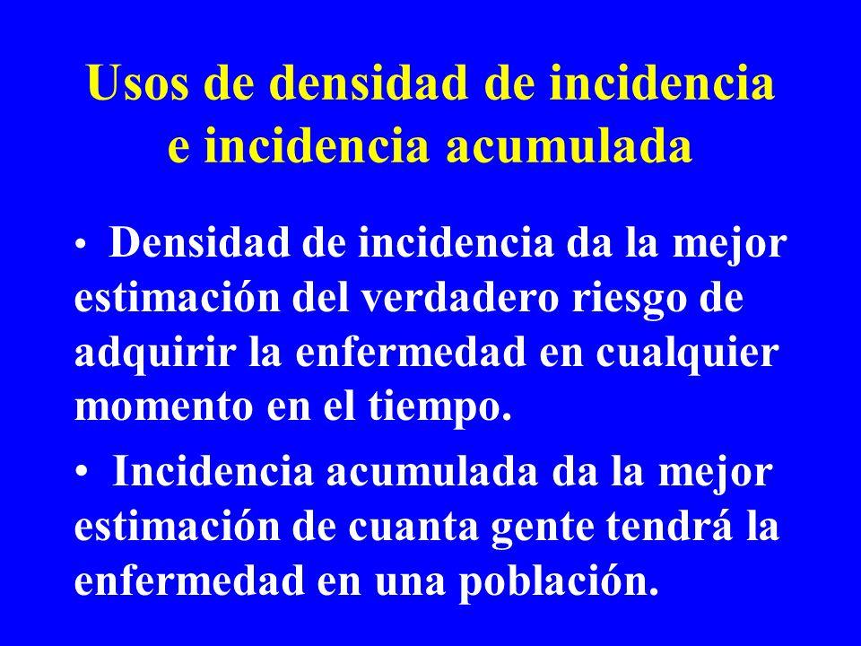Usos de densidad de incidencia e incidencia acumulada