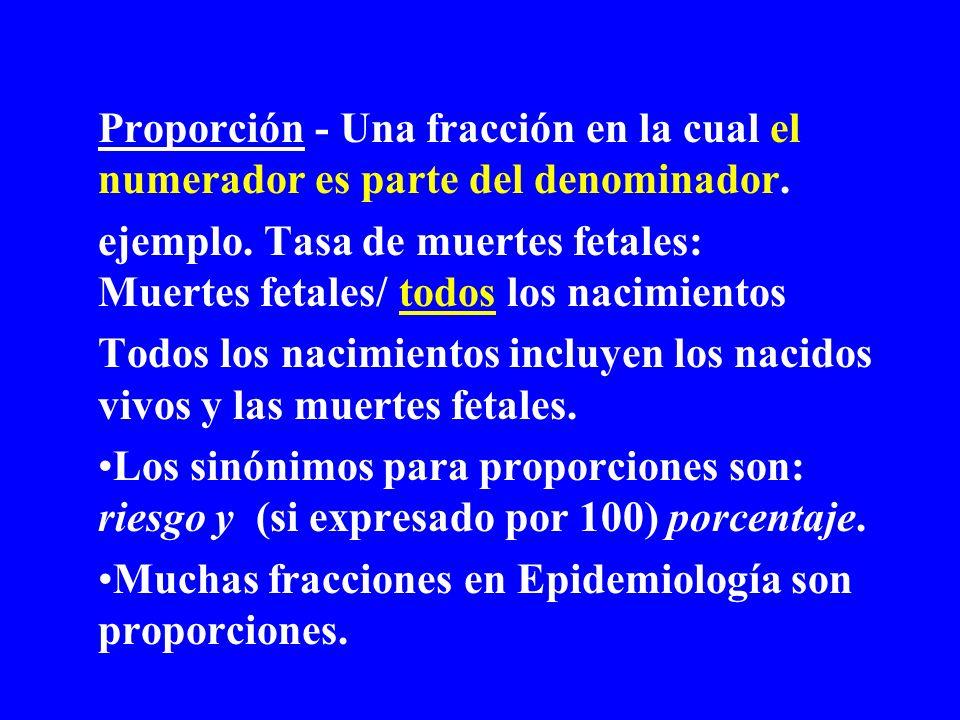 Proporción - Una fracción en la cual el numerador es parte del denominador.