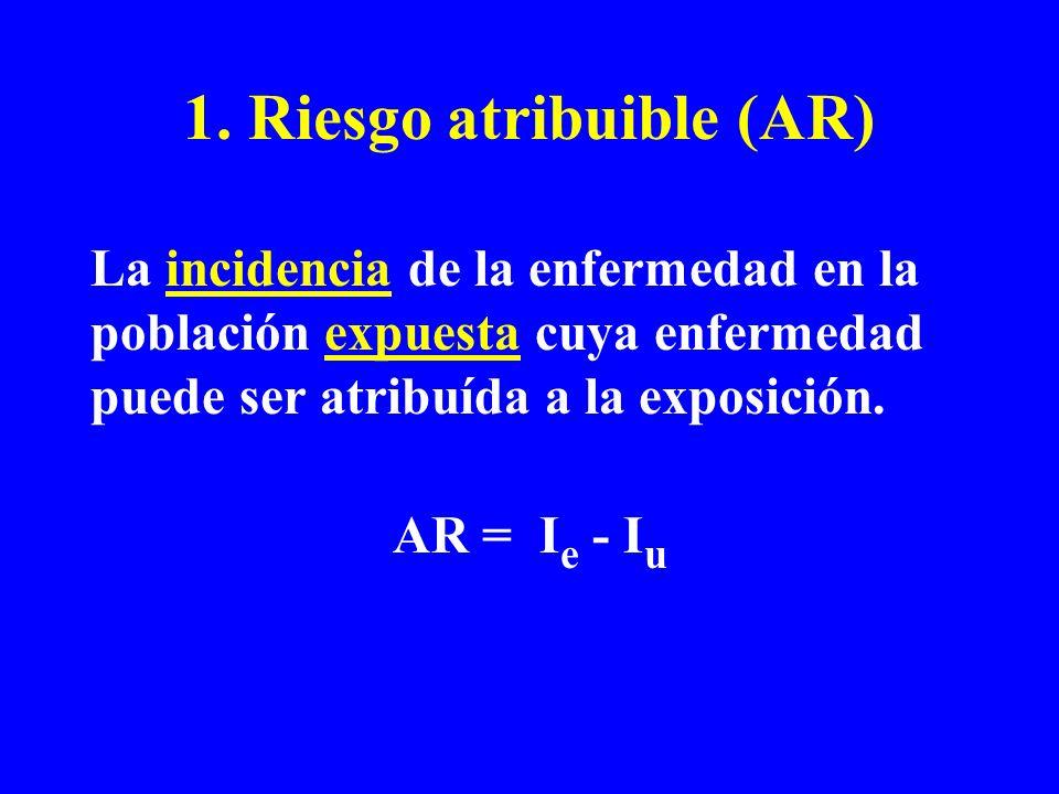 1. Riesgo atribuible (AR)