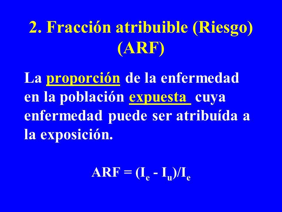 2. Fracción atribuible (Riesgo) (ARF)