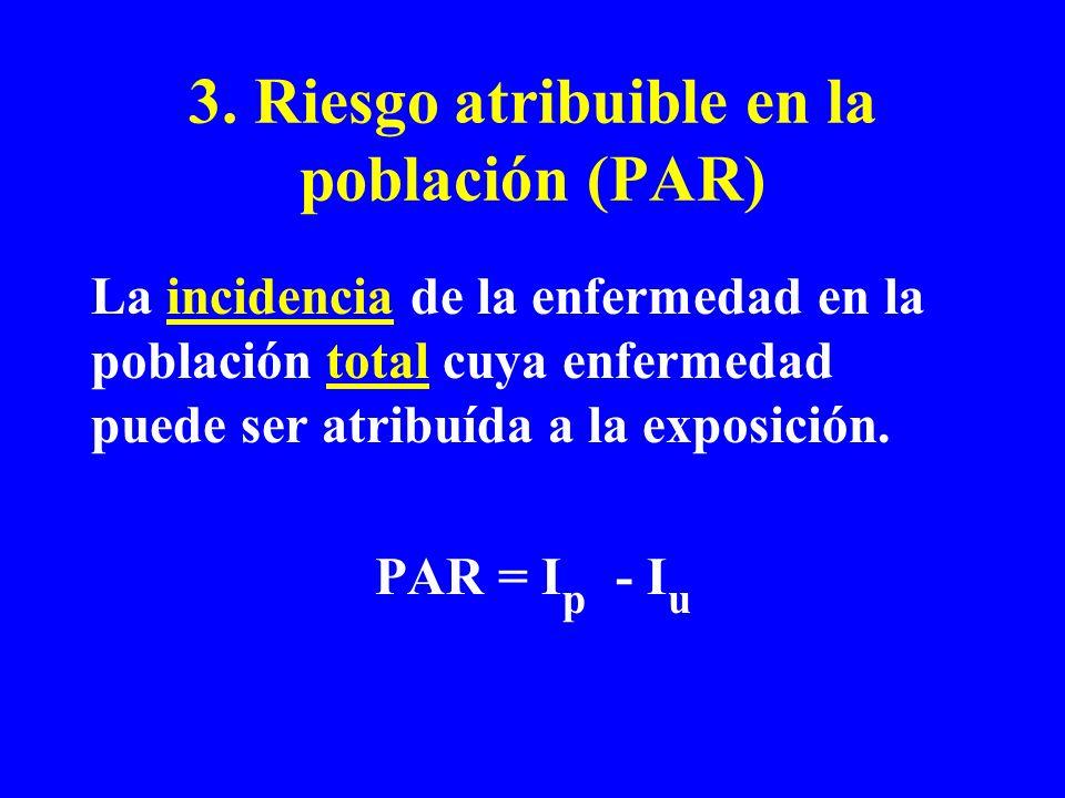 3. Riesgo atribuible en la población (PAR)