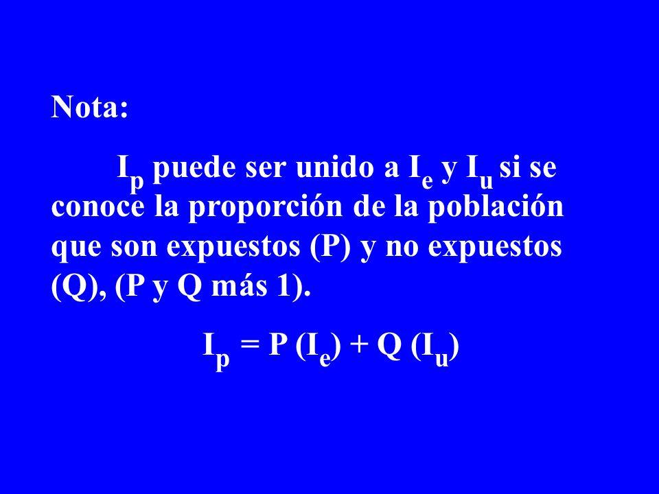 Nota:Ip puede ser unido a Ie y Iu si se conoce la proporción de la población que son expuestos (P) y no expuestos (Q), (P y Q más 1).