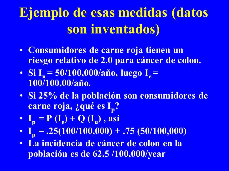 Ejemplo de esas medidas (datos son inventados)
