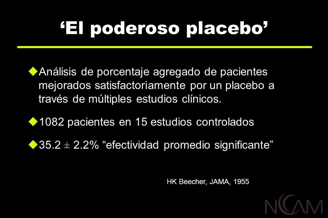 'El poderoso placebo'
