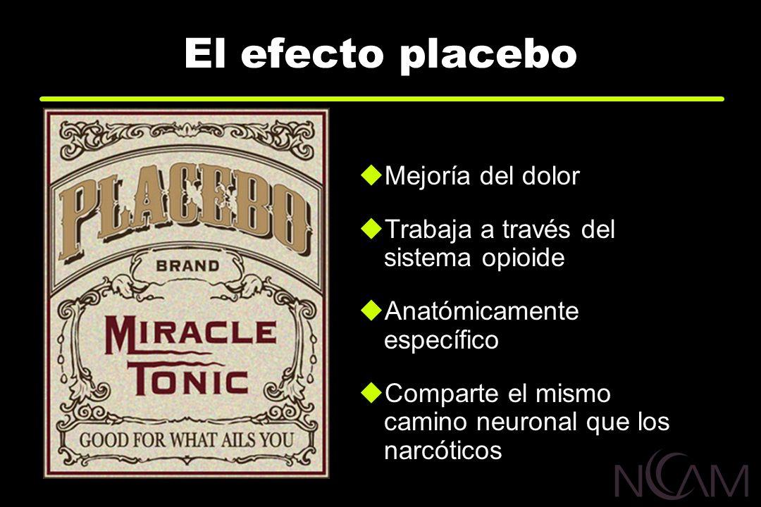 El efecto placebo Mejoría del dolor
