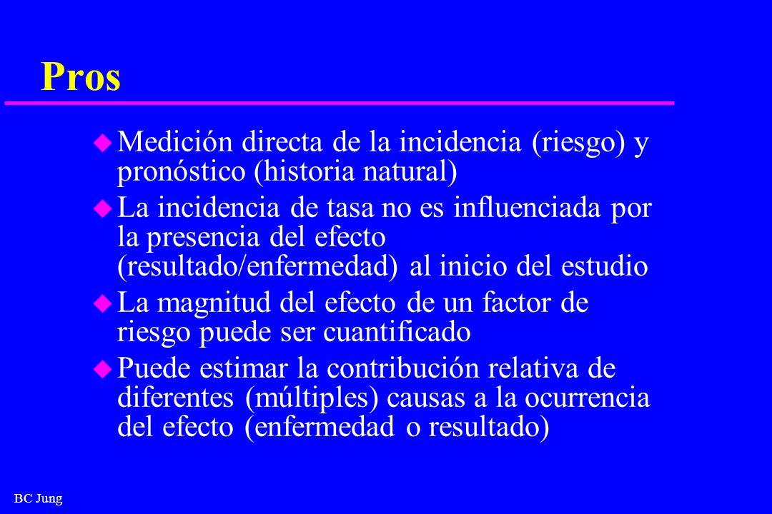 Pros Medición directa de la incidencia (riesgo) y pronóstico (historia natural)