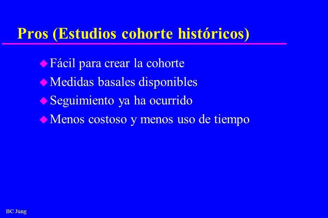 Pros (Estudios cohorte históricos)
