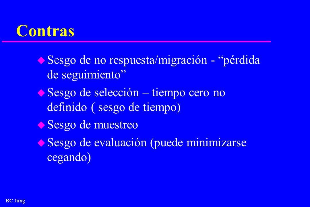 Contras Sesgo de no respuesta/migración - pérdida de seguimiento