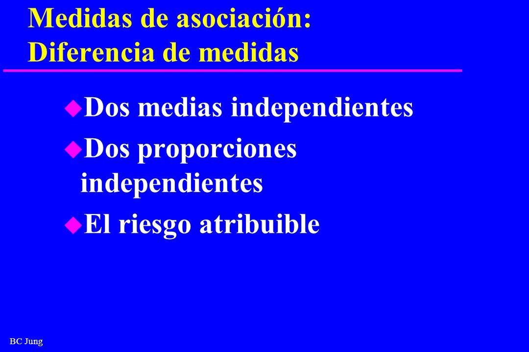 Medidas de asociación: Diferencia de medidas