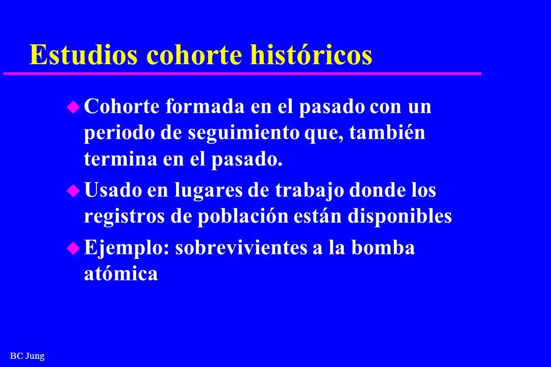 Estudios cohorte históricos