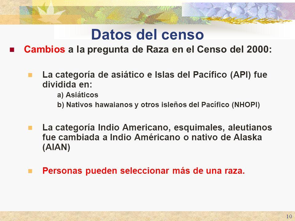Datos del censo Cambios a la pregunta de Raza en el Censo del 2000: