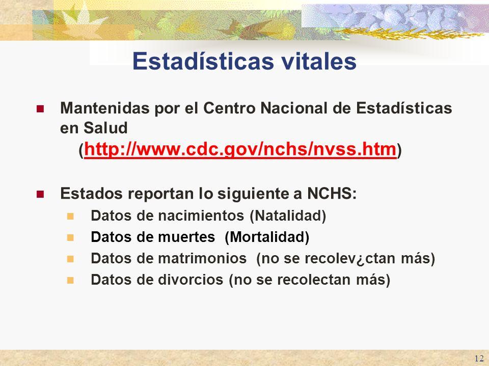 Estadísticas vitales Mantenidas por el Centro Nacional de Estadísticas en Salud (http://www.cdc.gov/nchs/nvss.htm)