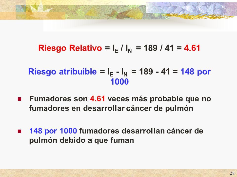 Riesgo Relativo = IE / IN = 189 / 41 = 4.61
