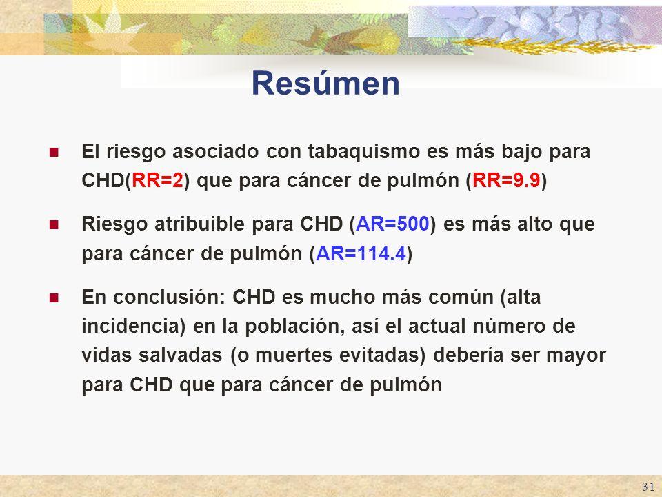 Resúmen El riesgo asociado con tabaquismo es más bajo para CHD(RR=2) que para cáncer de pulmón (RR=9.9)
