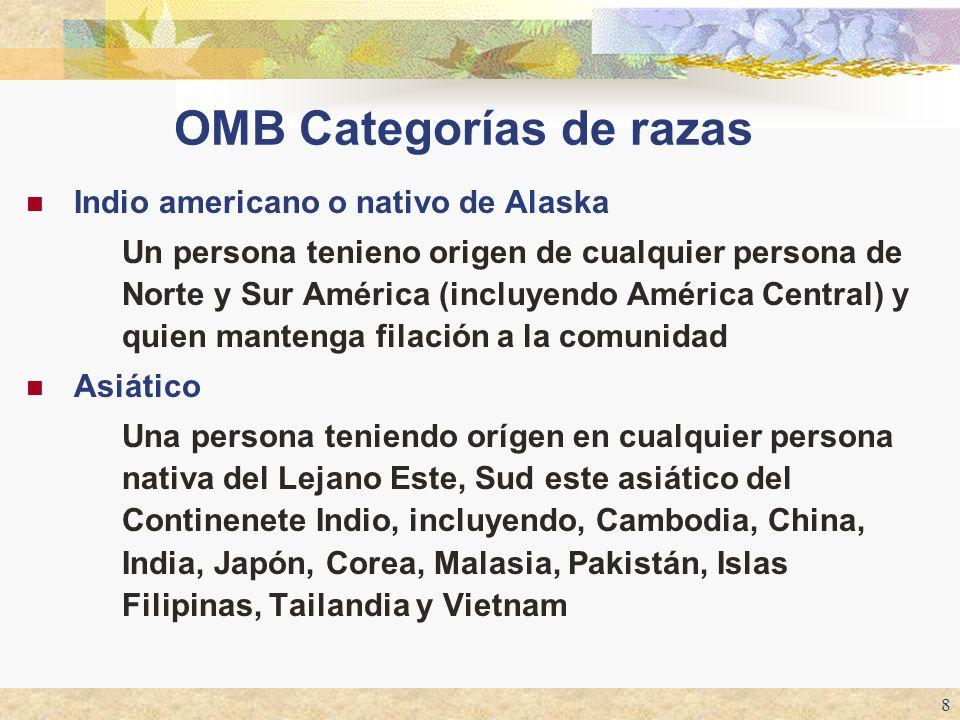 OMB Categorías de razas