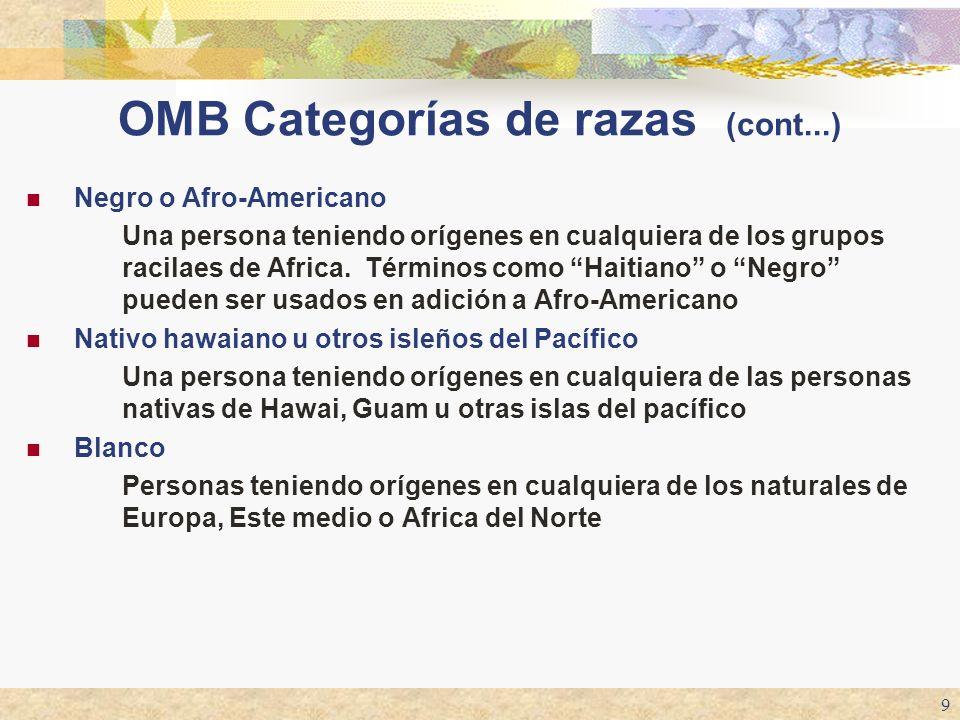 OMB Categorías de razas (cont...)