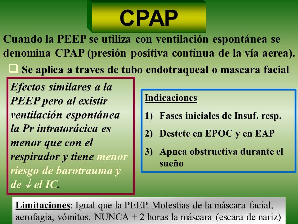 CPAP Cuando la PEEP se utiliza con ventilación espontánea se denomina CPAP (presión positiva contínua de la vía aerea).