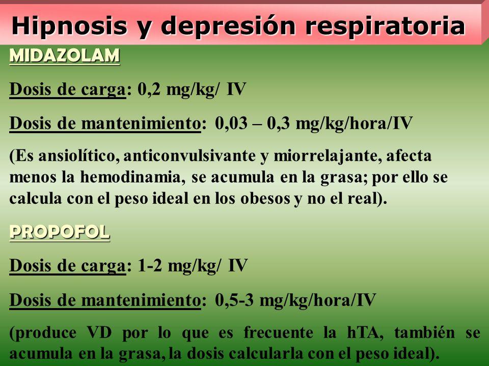 Hipnosis y depresión respiratoria