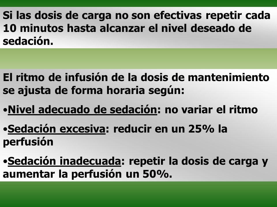 Si las dosis de carga no son efectivas repetir cada 10 minutos hasta alcanzar el nivel deseado de sedación.