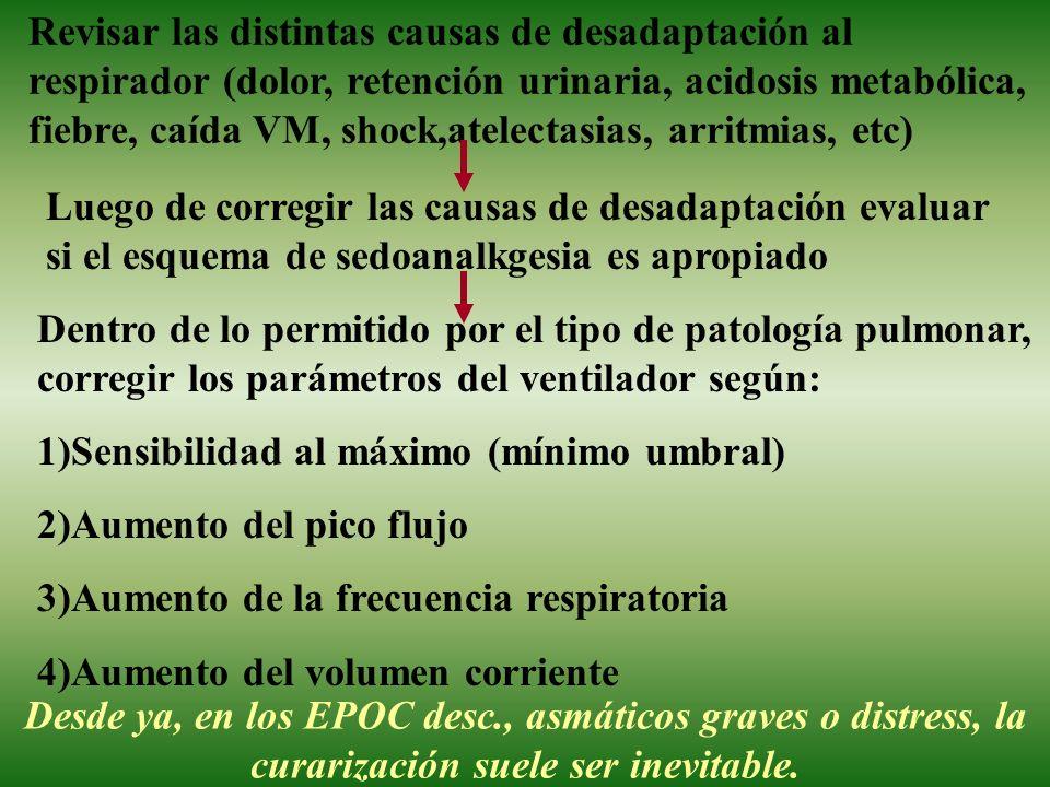 Revisar las distintas causas de desadaptación al respirador (dolor, retención urinaria, acidosis metabólica, fiebre, caída VM, shock,atelectasias, arritmias, etc)
