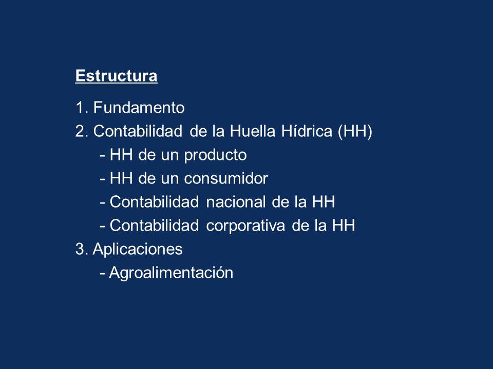 2. Contabilidad de la Huella Hídrica (HH) - HH de un producto