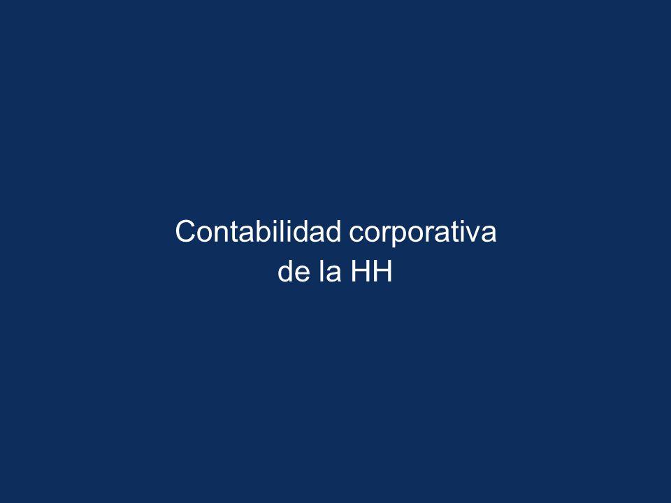 Contabilidad corporativa de la HH