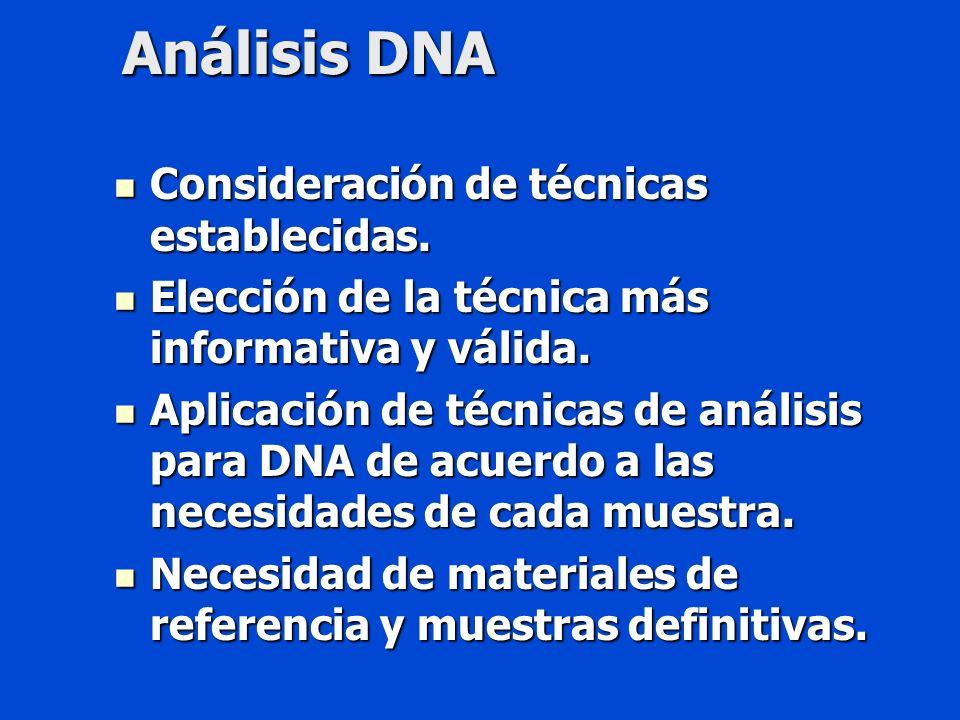 Análisis DNA Consideración de técnicas establecidas.