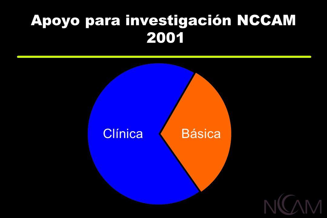 Apoyo para investigación NCCAM 2001