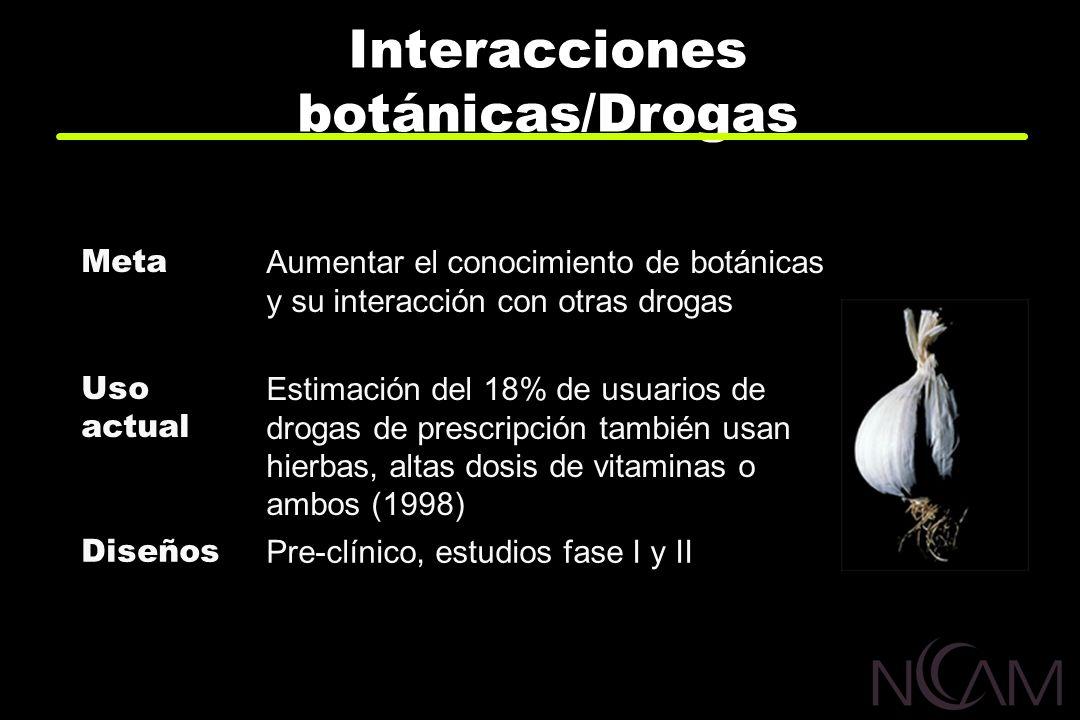 Interacciones botánicas/Drogas