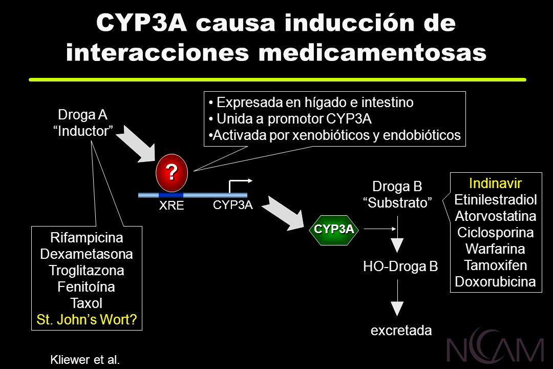 CYP3A causa inducción de interacciones medicamentosas