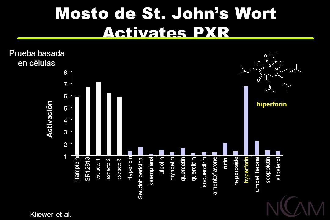 Mosto de St. John's Wort Activates PXR
