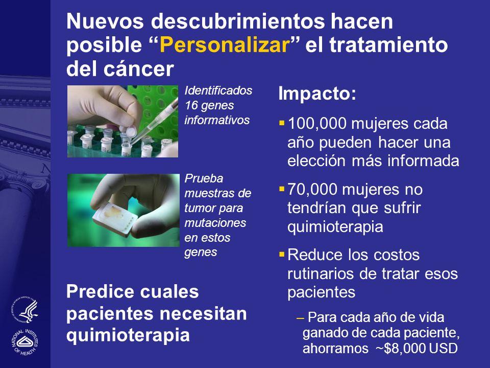 Nuevos descubrimientos hacen posible Personalizar el tratamiento del cáncer