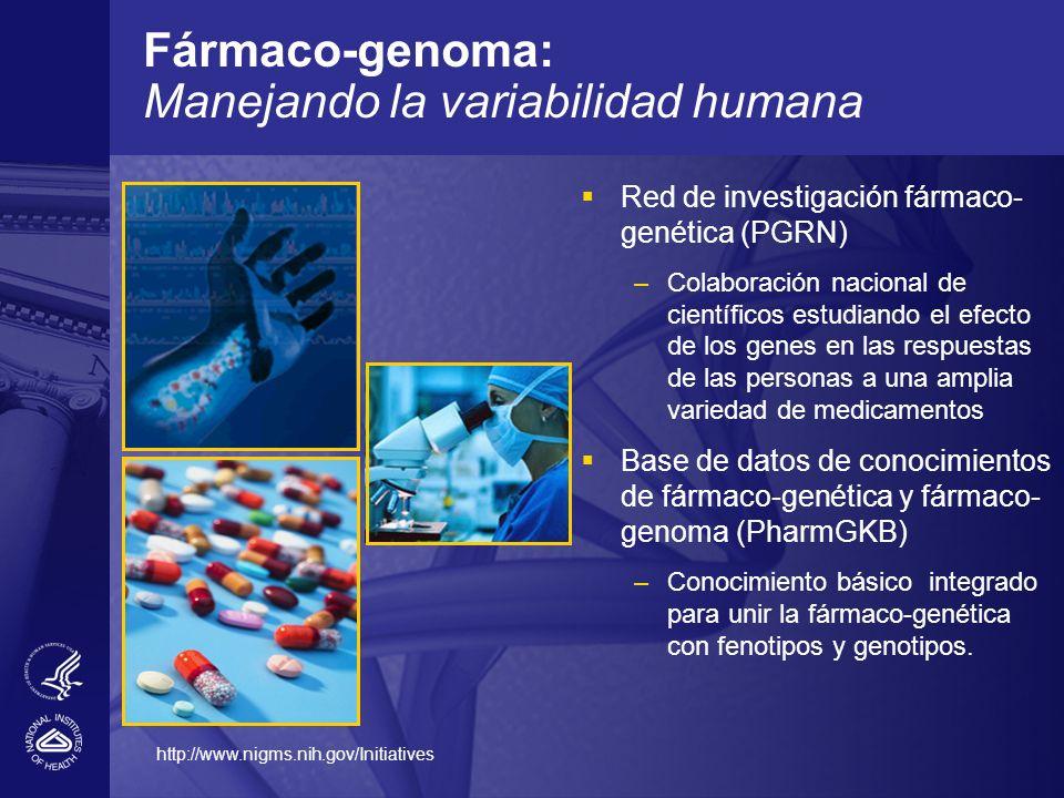 Fármaco-genoma: Manejando la variabilidad humana