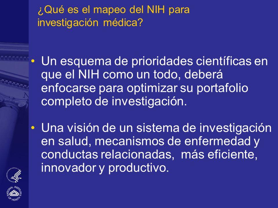 ¿Qué es el mapeo del NIH para investigación médica
