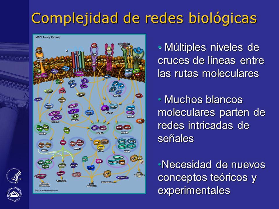 Complejidad de redes biológicas