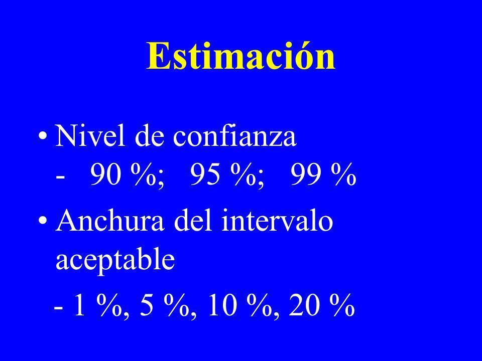 Estimación Nivel de confianza - 90 %; 95 %; 99 %