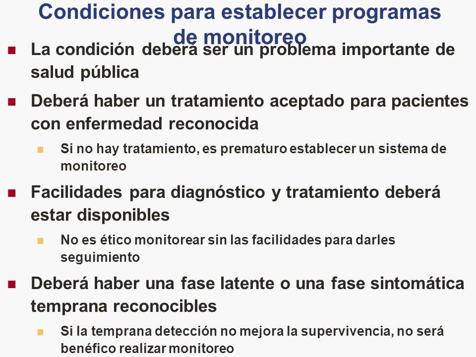 Condiciones para establecer programas de monitoreo