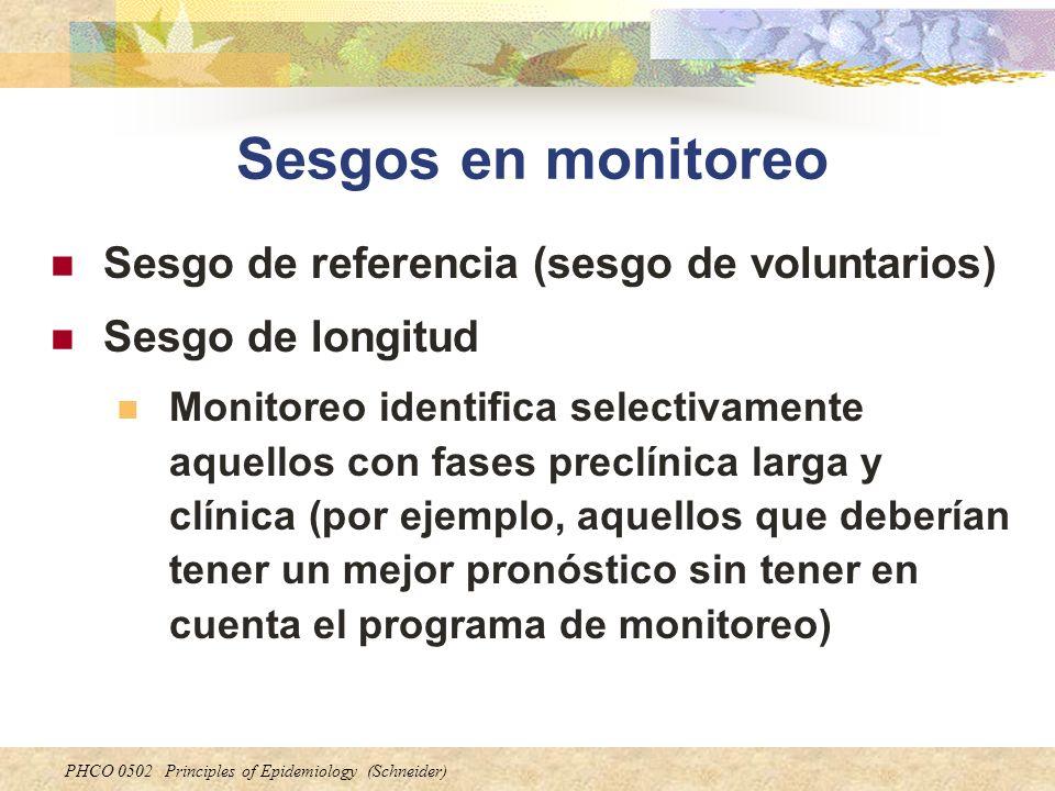 Sesgos en monitoreo Sesgo de referencia (sesgo de voluntarios)
