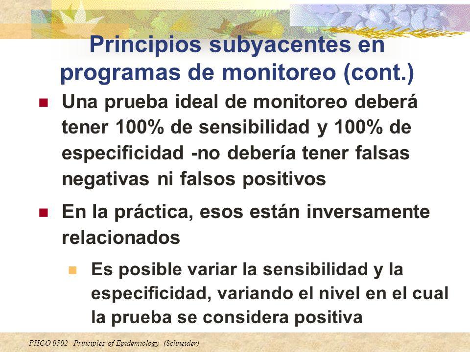 Principios subyacentes en programas de monitoreo (cont.)