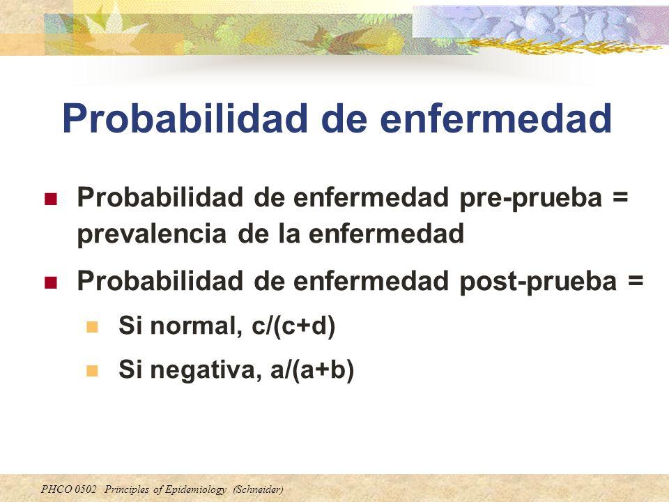 Probabilidad de enfermedad