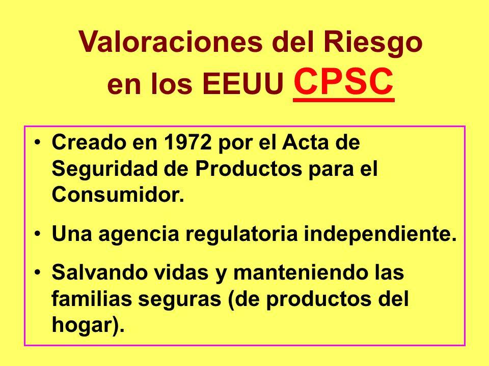 Valoraciones del Riesgo en los EEUU CPSC
