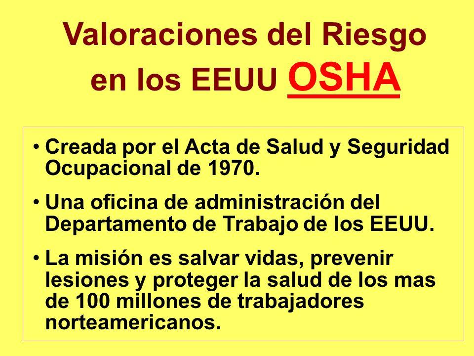 Valoraciones del Riesgo en los EEUU OSHA