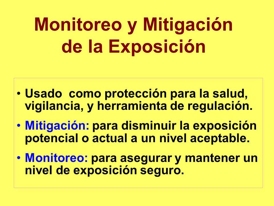 Monitoreo y Mitigación de la Exposición