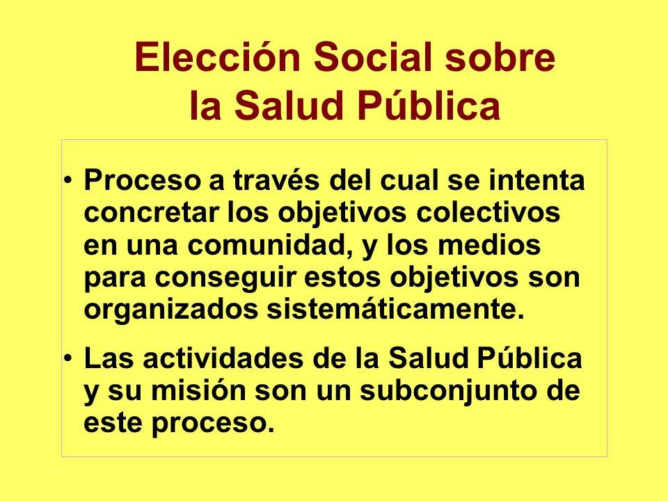 Elección Social sobre la Salud Pública