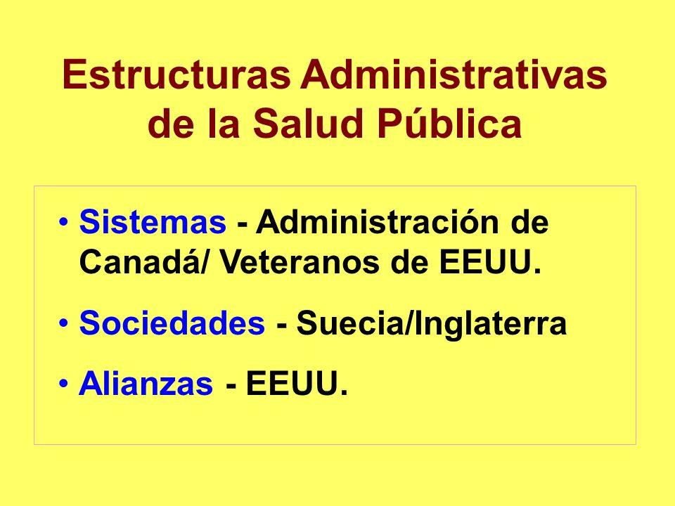 Estructuras Administrativas de la Salud Pública