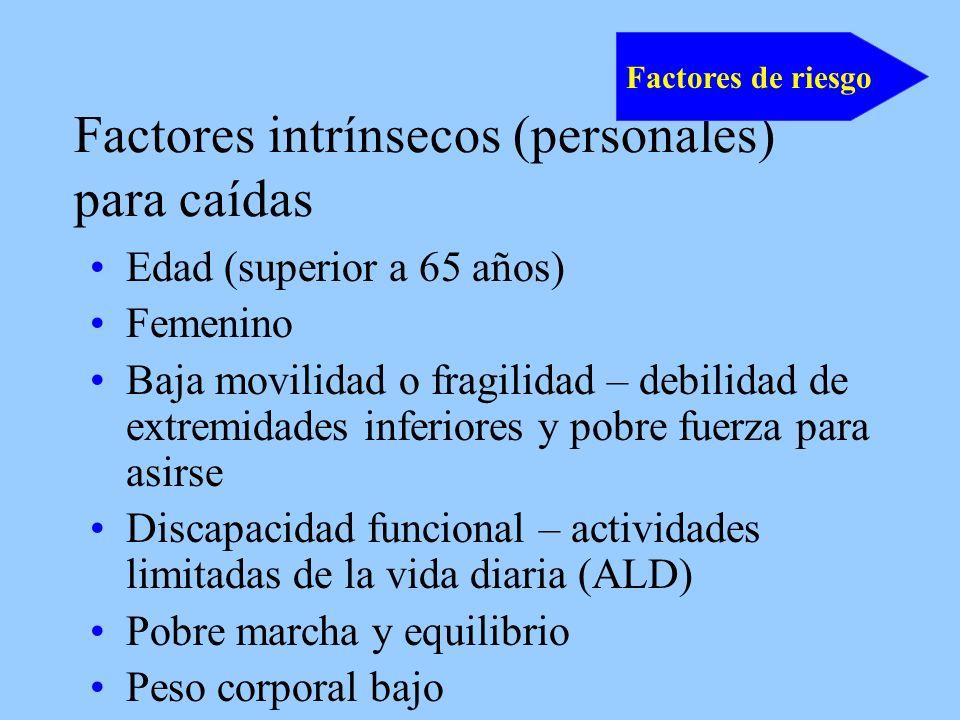 Factores intrínsecos (personales) para caídas