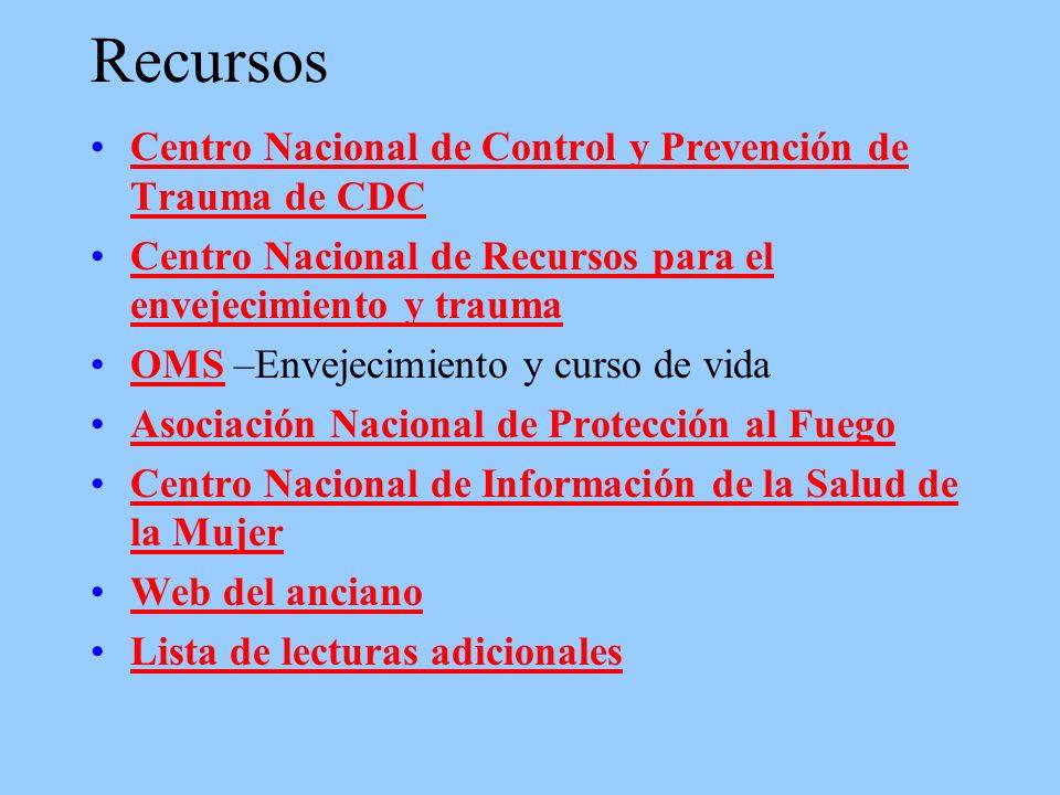 Recursos Centro Nacional de Control y Prevención de Trauma de CDC