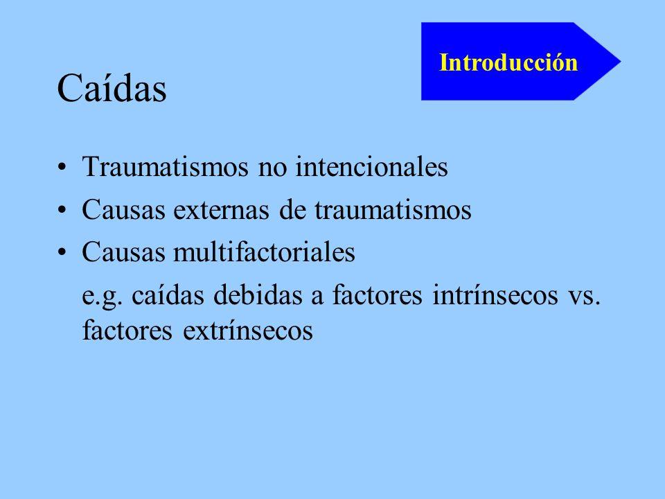 Caídas Traumatismos no intencionales Causas externas de traumatismos